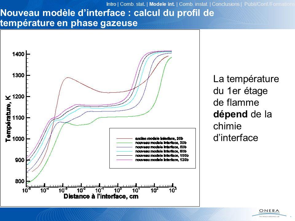 La température du 1er étage de flamme dépend de la chimie d'interface