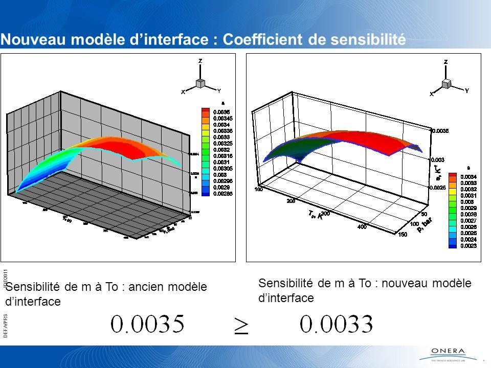 Nouveau modèle d'interface : Coefficient de sensibilité