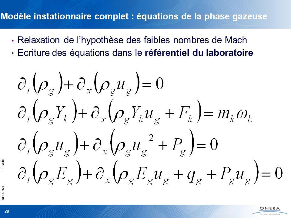 Modèle instationnaire complet : équations de la phase gazeuse