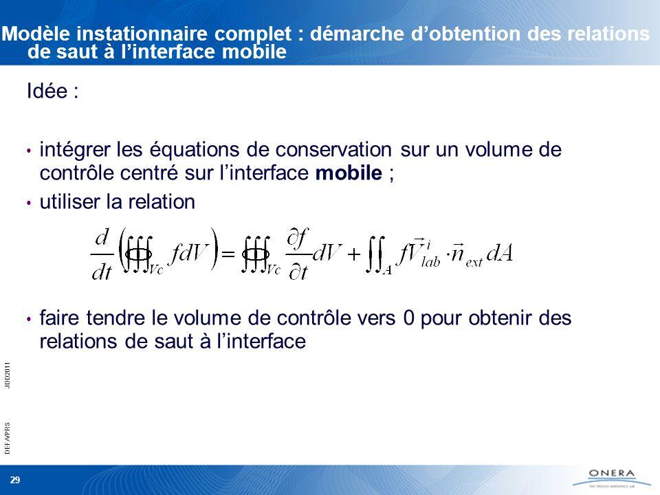 Modèle instationnaire complet : démarche d'obtention des relations de saut à l'interface mobile