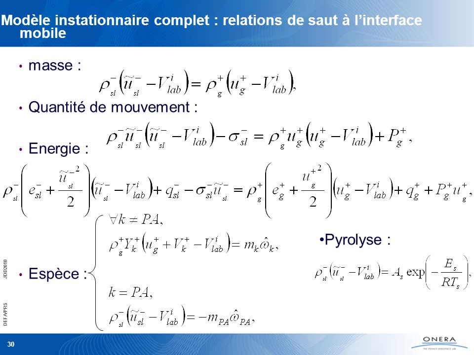 Modèle instationnaire complet : relations de saut à l'interface mobile