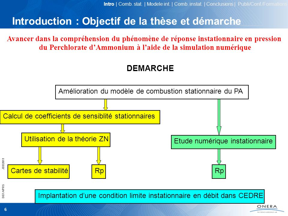 Introduction : Objectif de la thèse et démarche