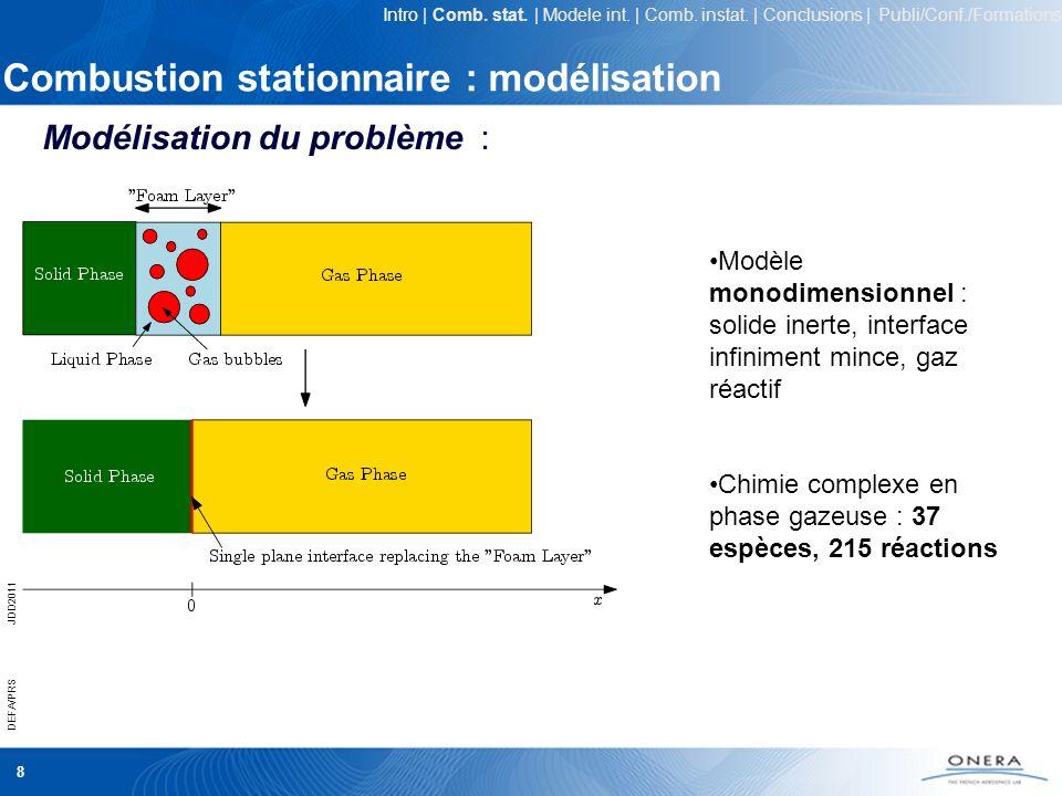 Combustion stationnaire : modélisation