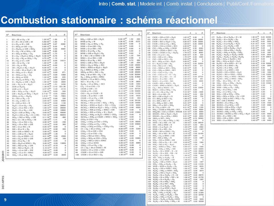 Combustion stationnaire : schéma réactionnel
