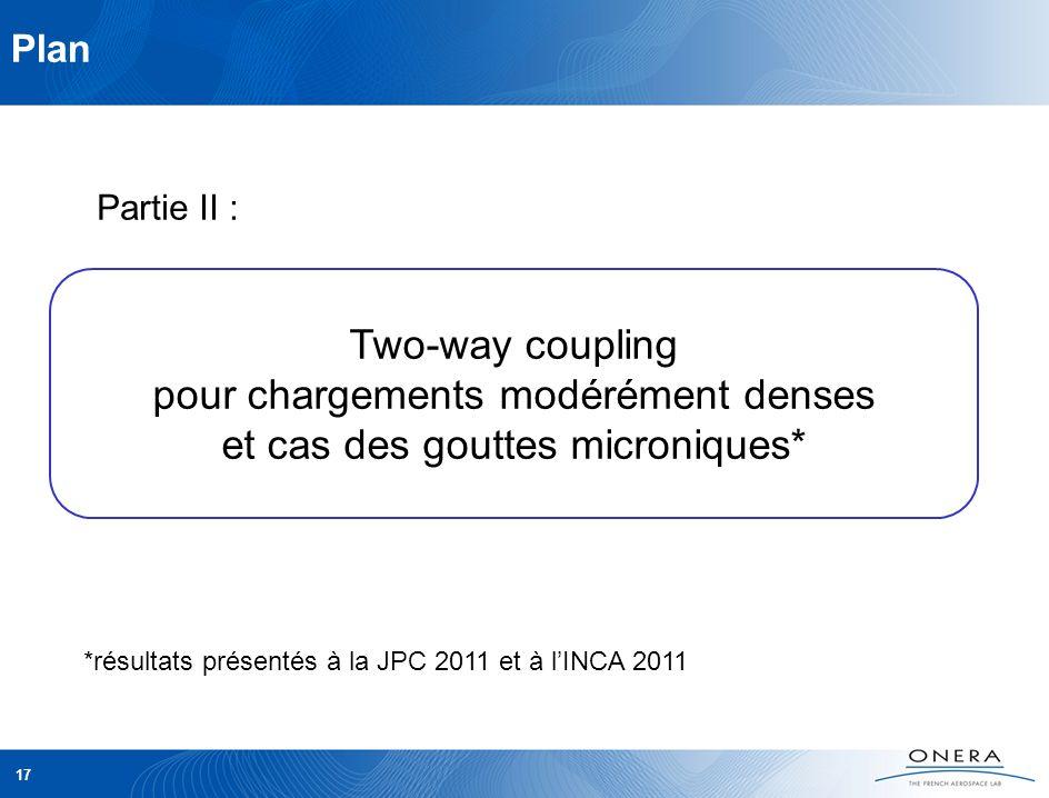 Plan Partie II : Two-way coupling pour chargements modérément denses et cas des gouttes microniques*