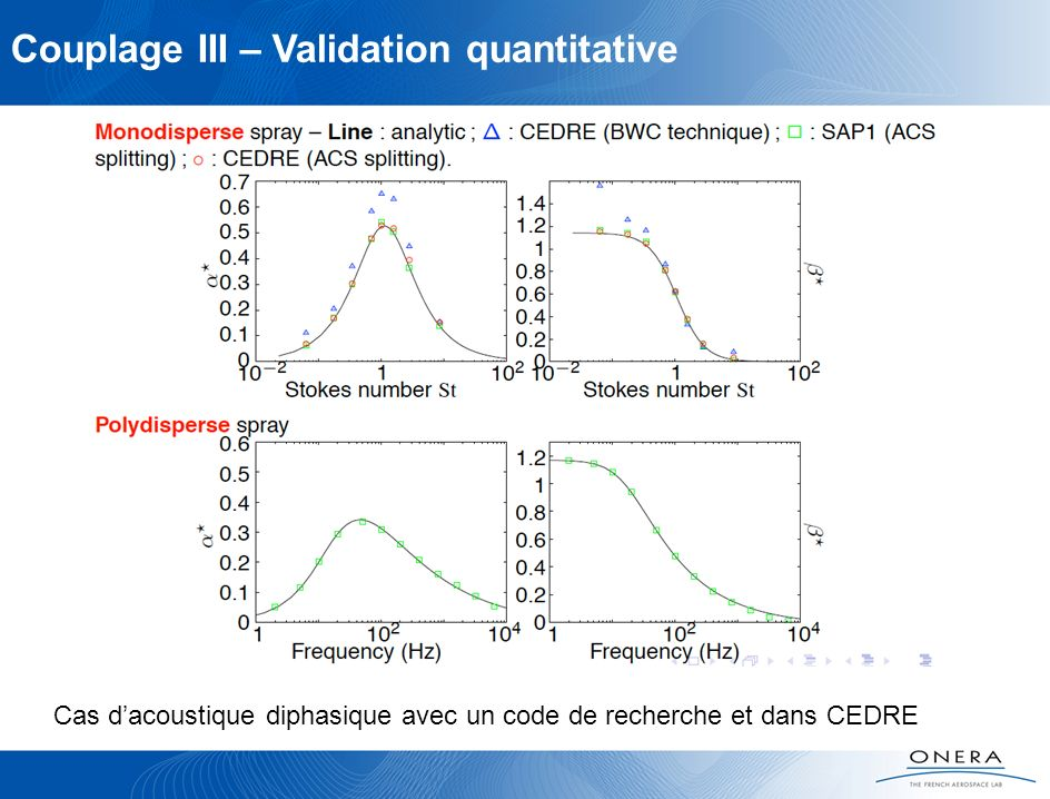 Couplage III – Validation quantitative