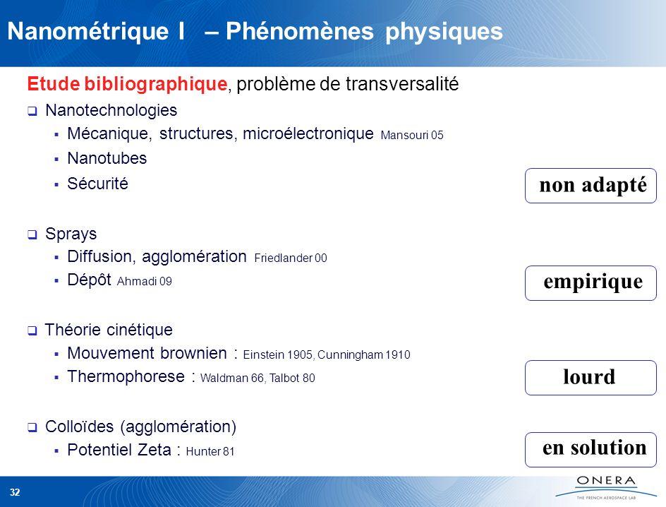 Nanométrique I – Phénomènes physiques