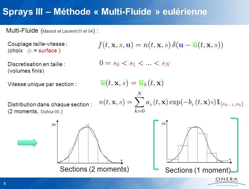 Sprays III – Méthode « Multi-Fluide » eulérienne