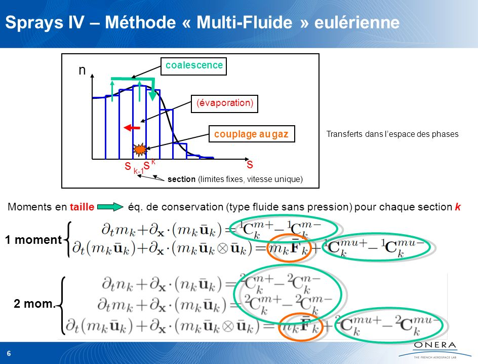 Sprays IV – Méthode « Multi-Fluide » eulérienne