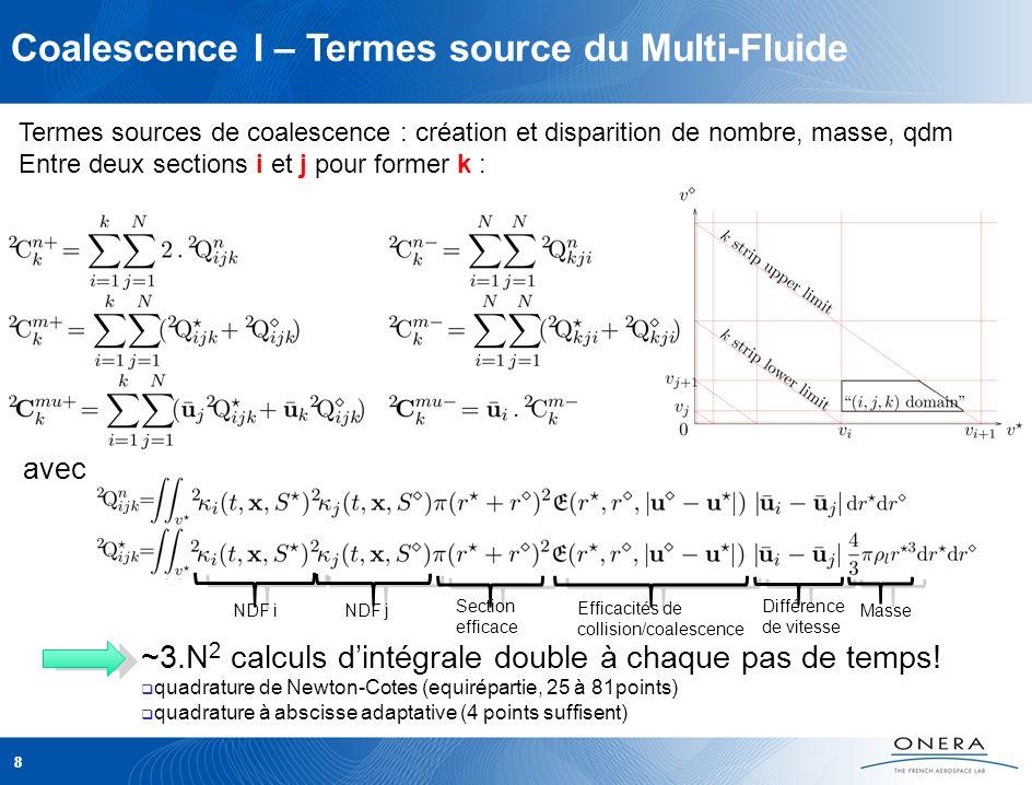 Coalescence I – Termes source du Multi-Fluide