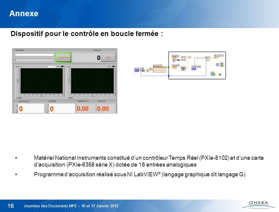 Annexe Dispositif pour le contrôle en boucle fermée :