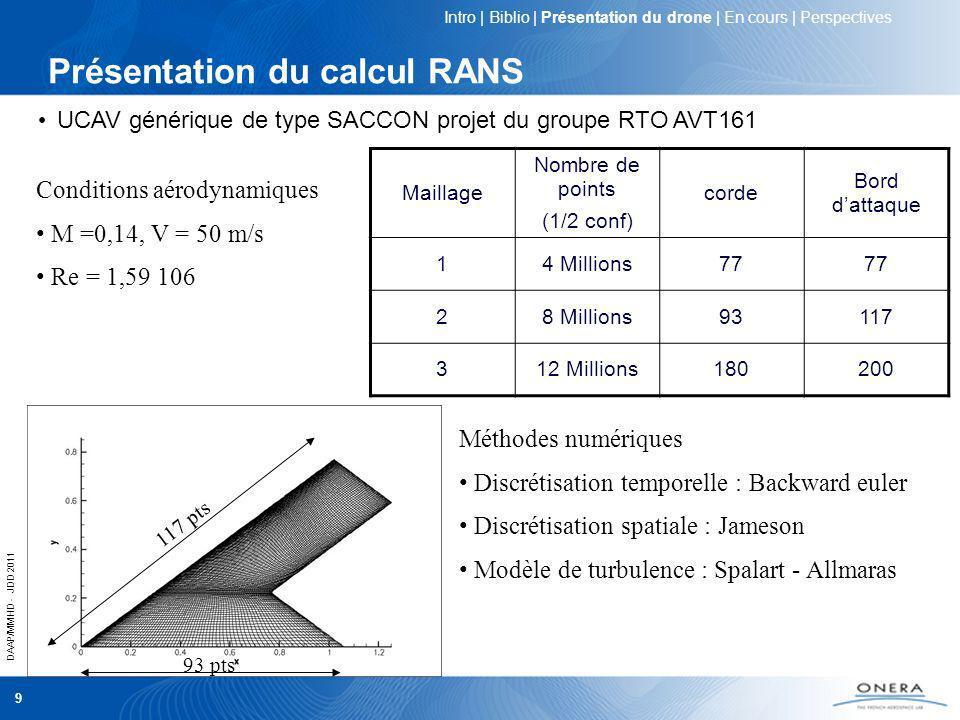 Présentation du calcul RANS