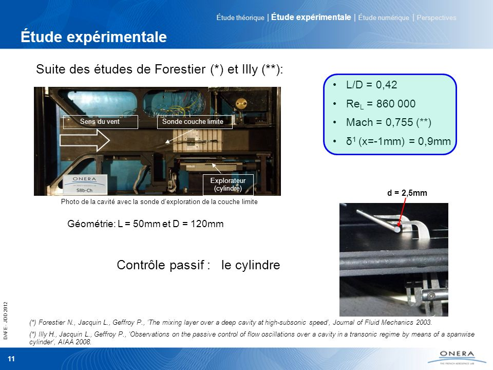 Étude expérimentale Suite des études de Forestier (*) et Illy (**):