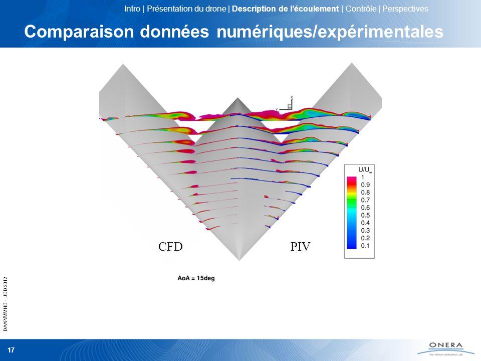 Comparaison données numériques/expérimentales