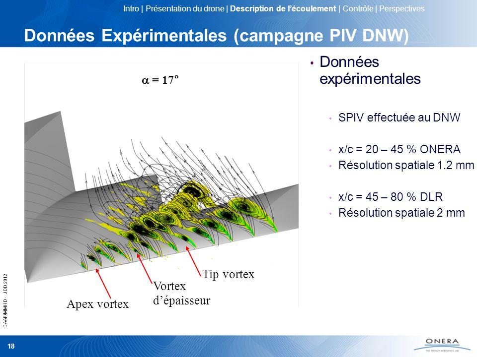 Données Expérimentales (campagne PIV DNW)