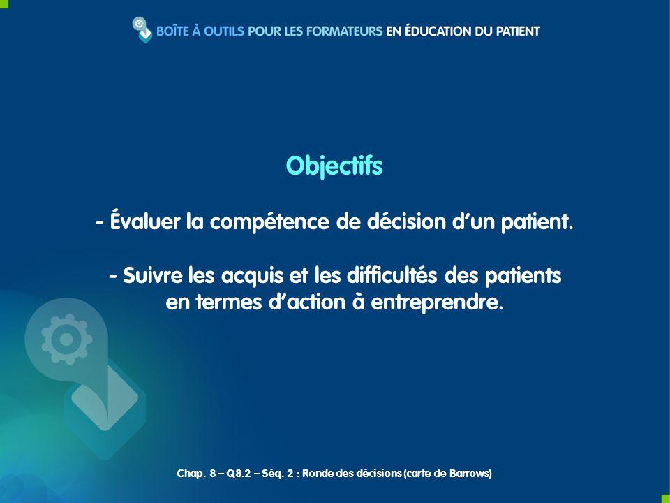 Objectifs - Évaluer la compétence de décision d'un patient.
