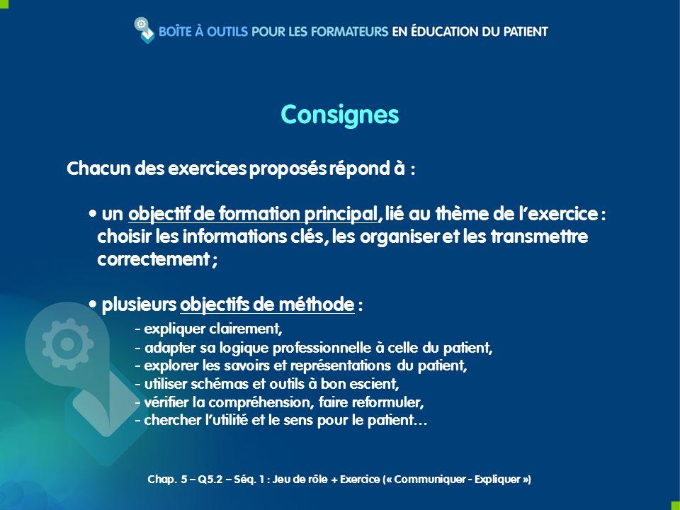 Consignes Chacun des exercices proposés répond à :
