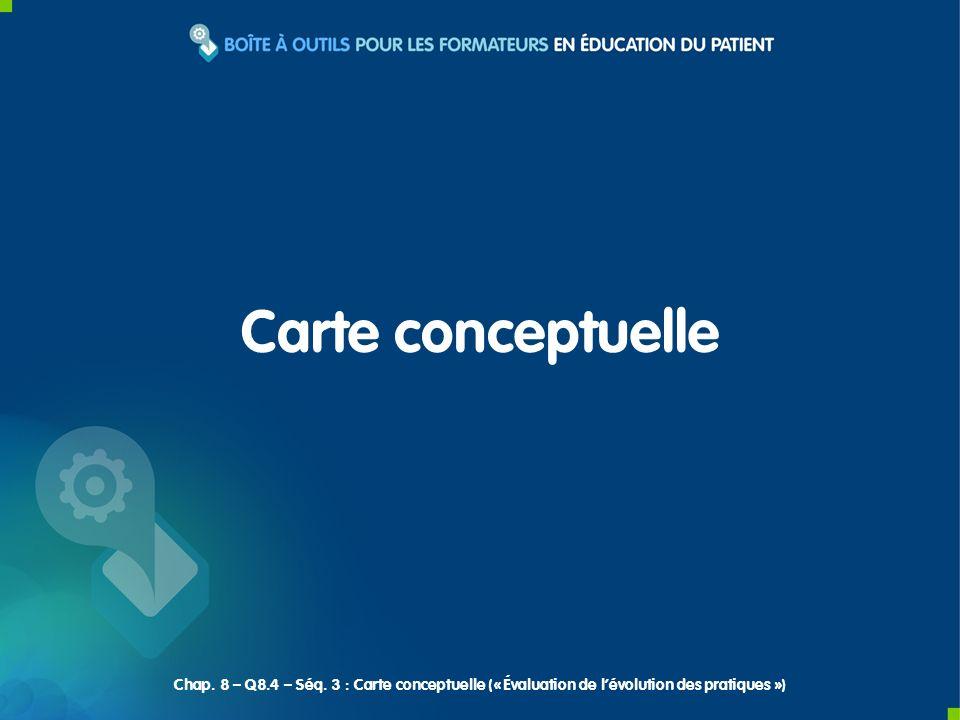 Carte conceptuelleChap.8 – Q8.4 – Séq.