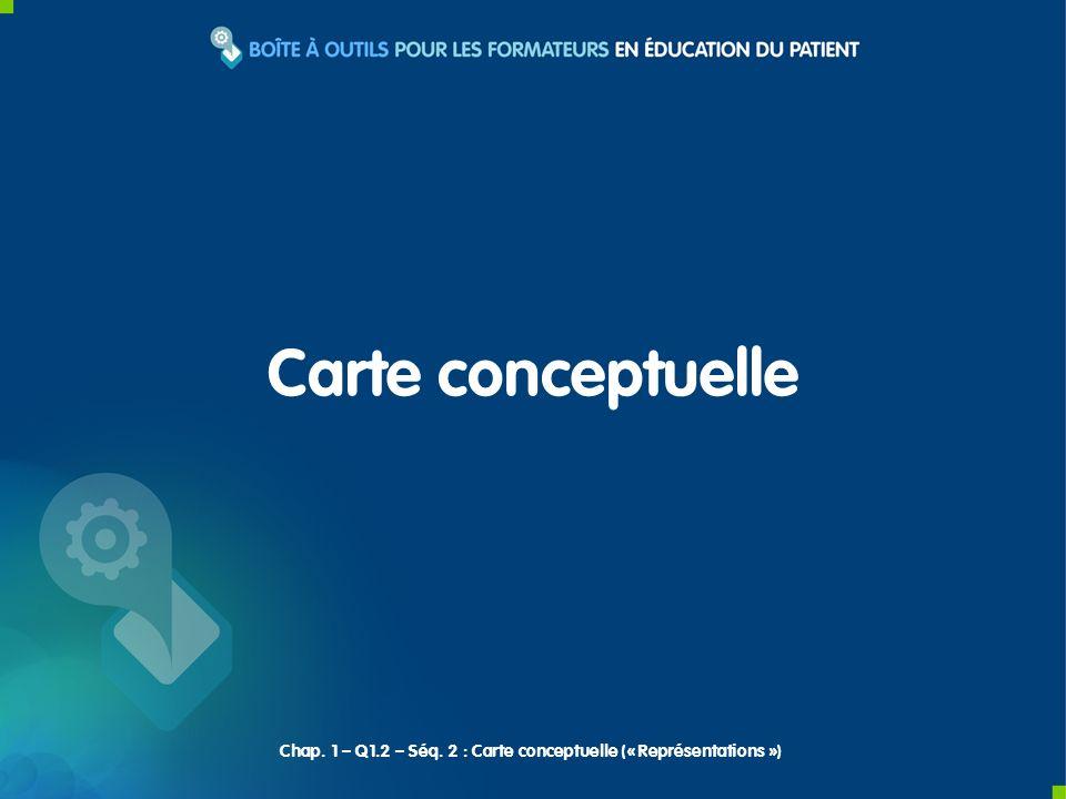 Carte conceptuelle Chap. 1 – Q1.2 – Séq. 2 : Carte conceptuelle (« Représentations »)