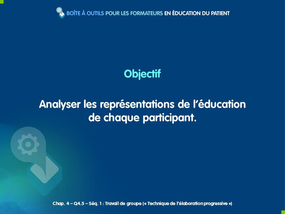 Analyser les représentations de l'éducation