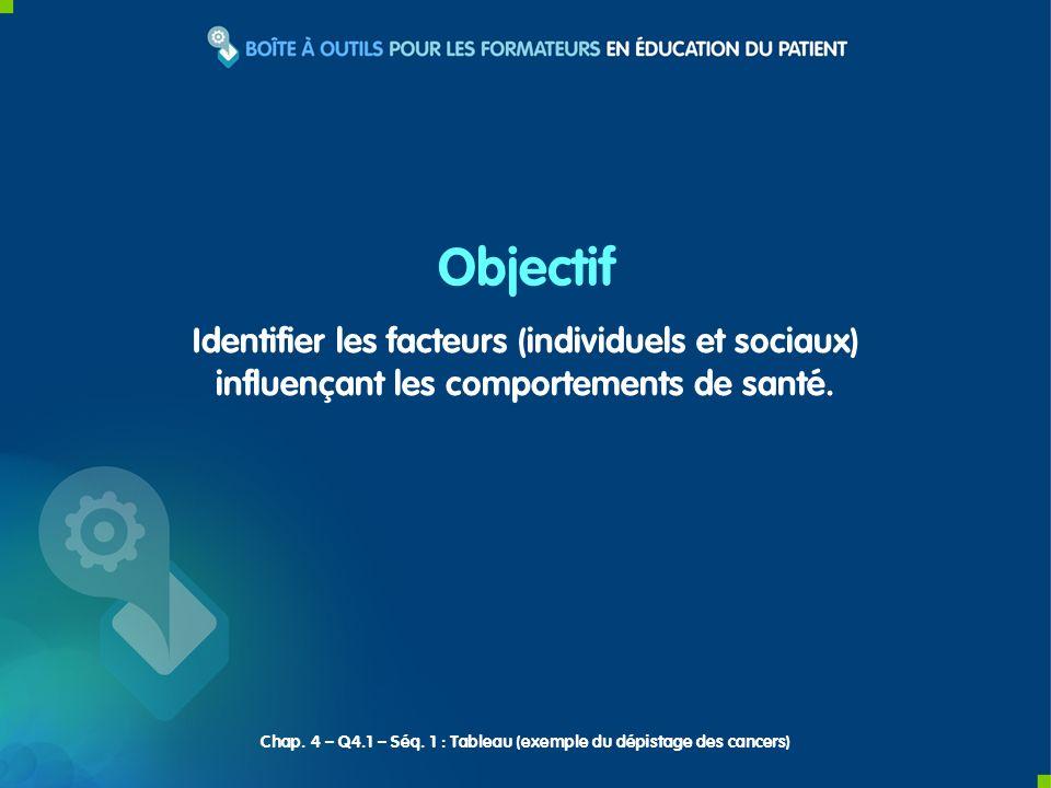 Objectif Identifier les facteurs (individuels et sociaux)