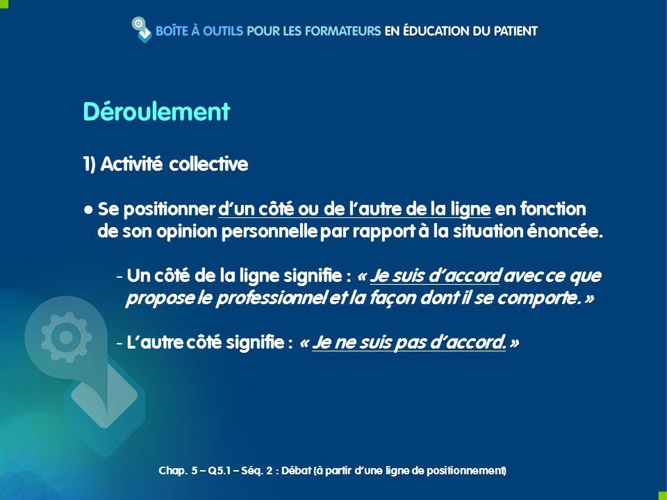 Déroulement 1) Activité collective