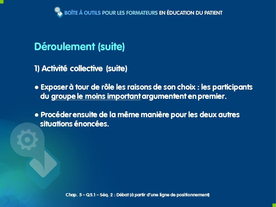 Déroulement (suite) 1) Activité collective (suite)