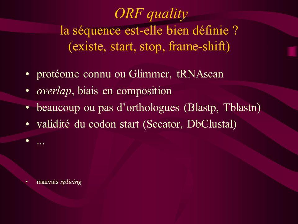 ORF quality la séquence est-elle bien définie