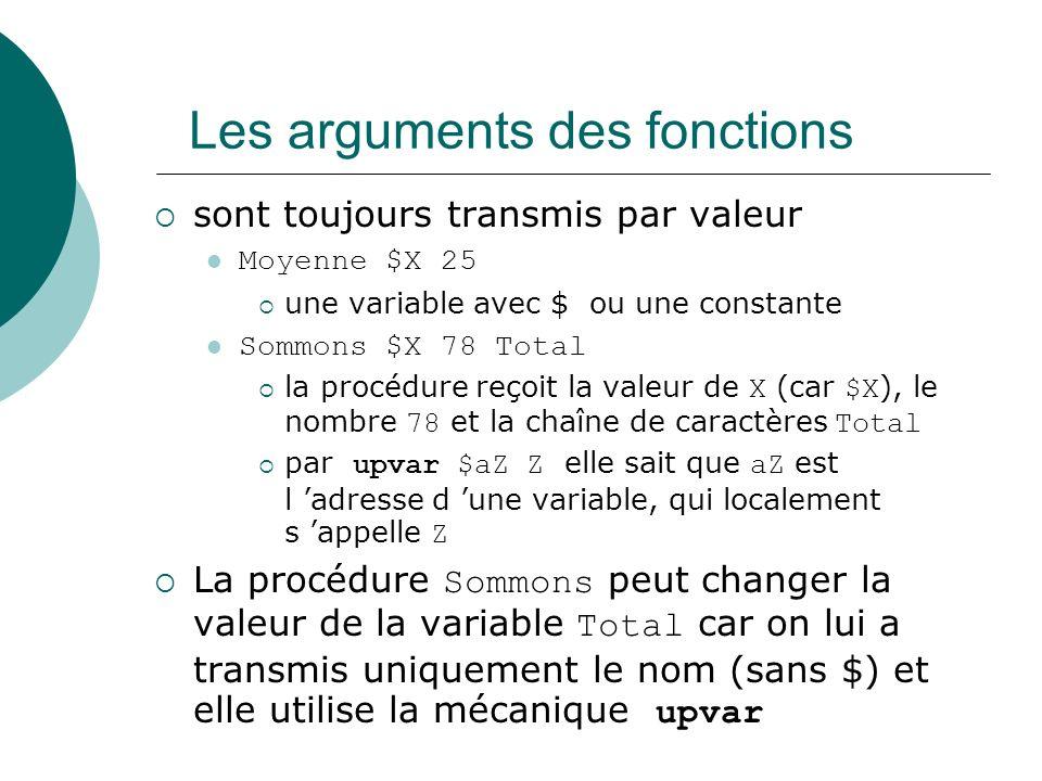 Les arguments des fonctions