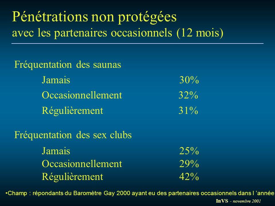 Pénétrations non protégées avec les partenaires occasionnels (12 mois)