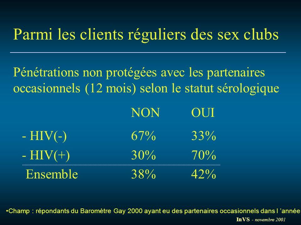 Parmi les clients réguliers des sex clubs Pénétrations non protégées avec les partenaires occasionnels (12 mois) selon le statut sérologique
