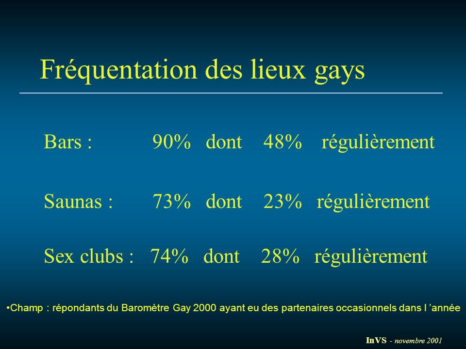 Fréquentation des lieux gays