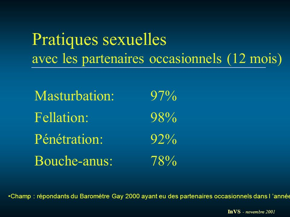 Pratiques sexuelles avec les partenaires occasionnels (12 mois)