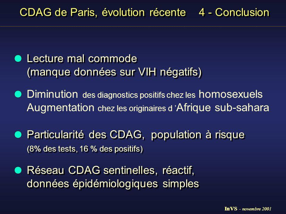 CDAG de Paris, évolution récente 4 - Conclusion