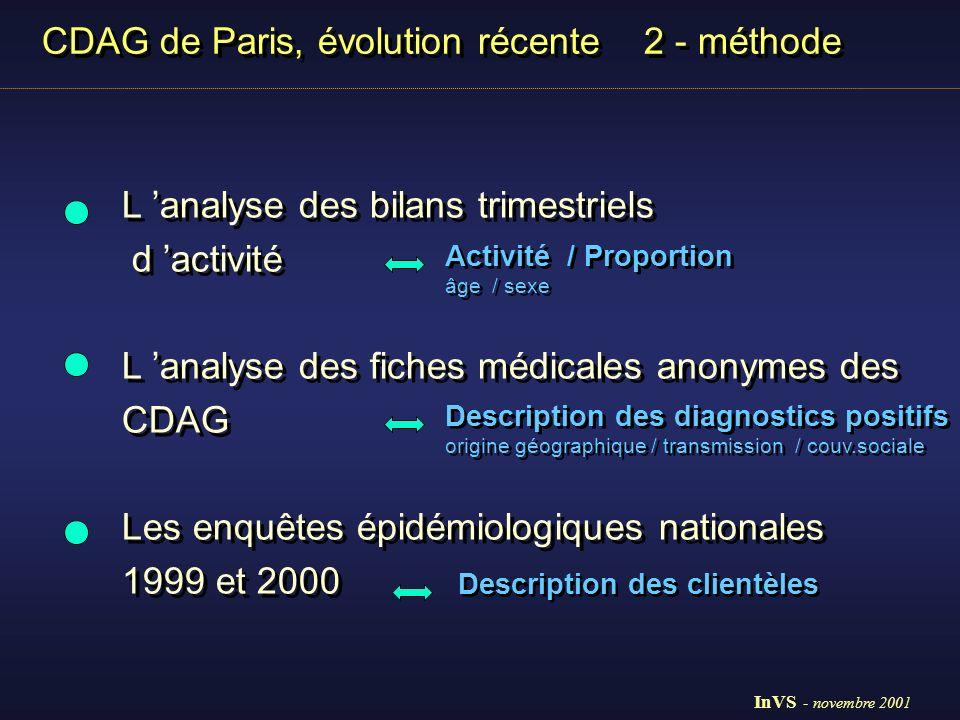 CDAG de Paris, évolution récente 2 - méthode