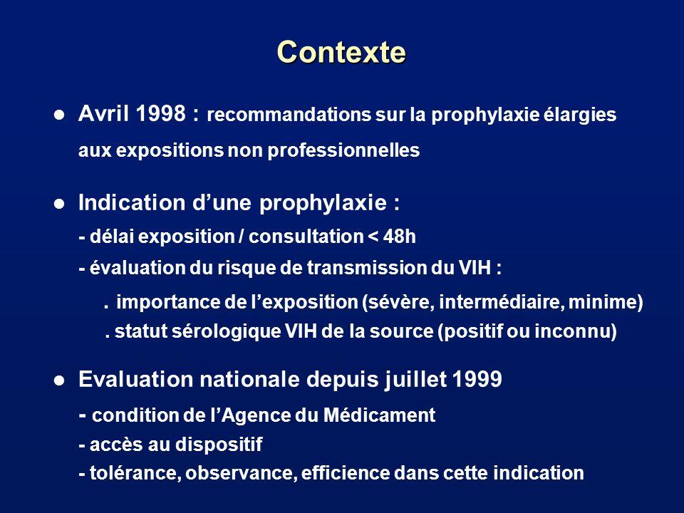 Contexte Avril 1998 : recommandations sur la prophylaxie élargies aux expositions non professionnelles.