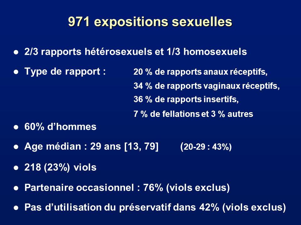 971 expositions sexuelles