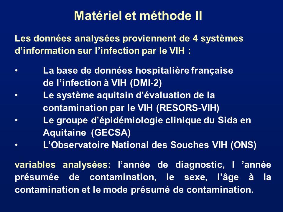 Matériel et méthode II Les données analysées proviennent de 4 systèmes