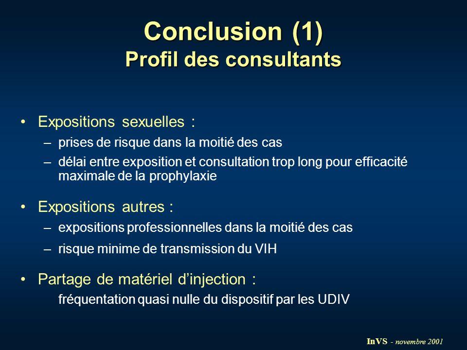 Conclusion (1) Profil des consultants