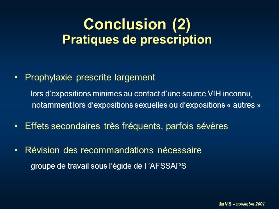 Conclusion (2) Pratiques de prescription