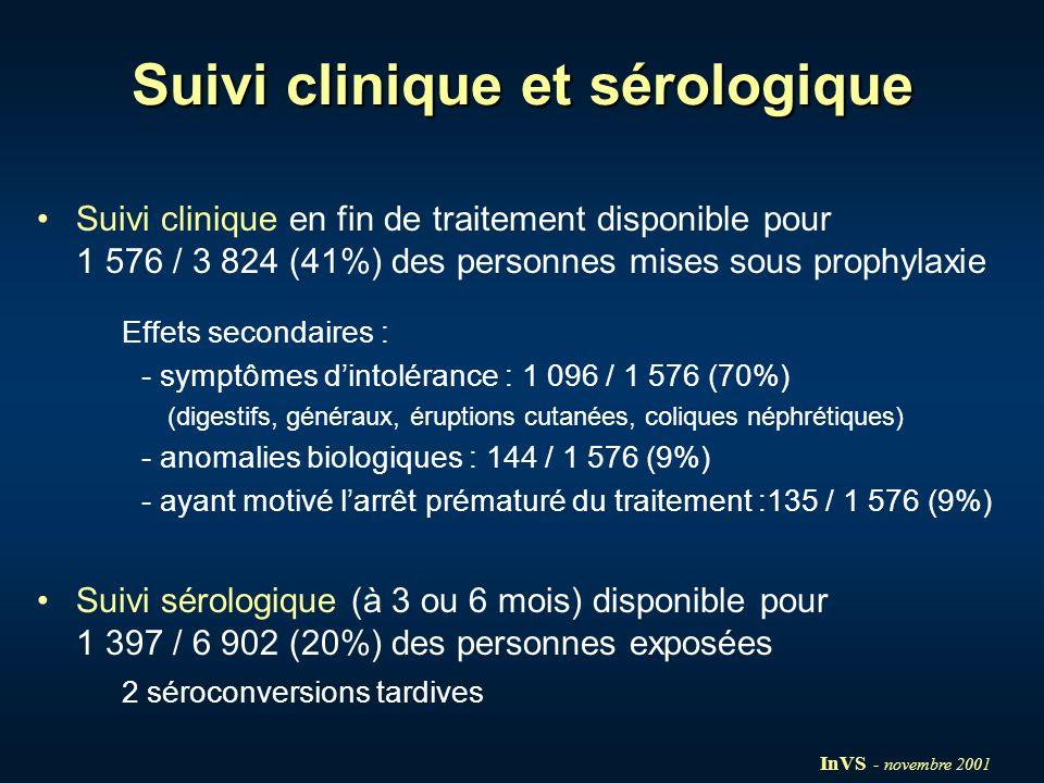 Suivi clinique et sérologique