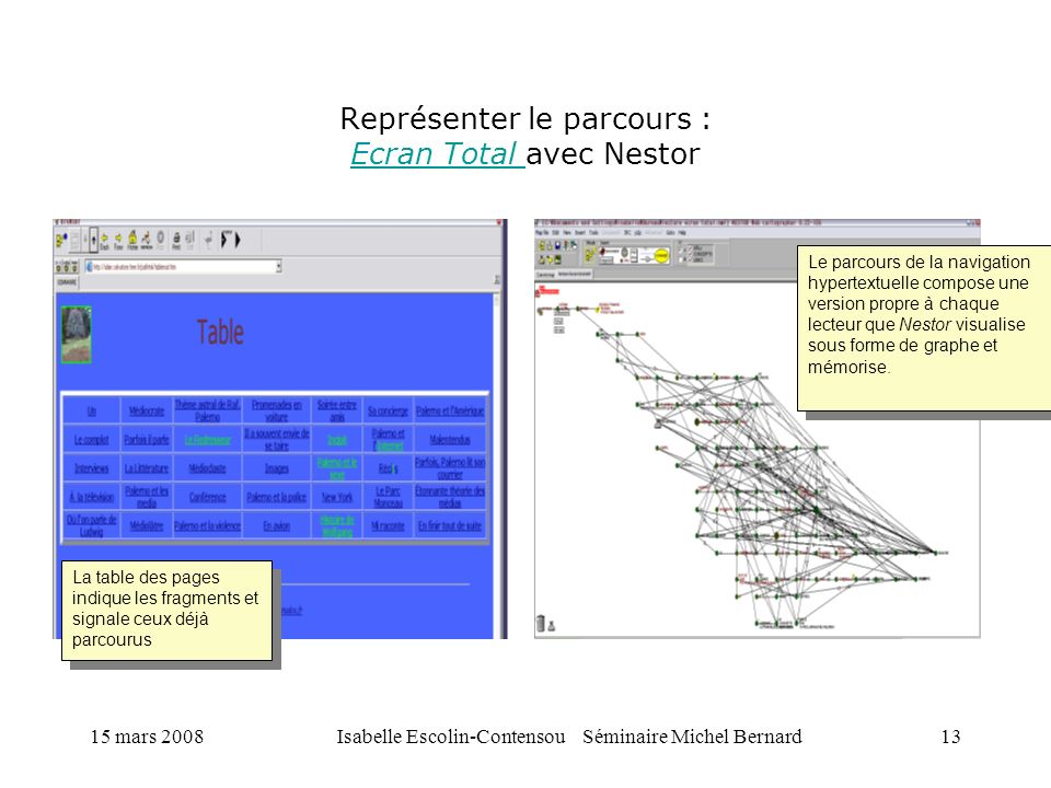 Représenter le parcours : Ecran Total avec Nestor