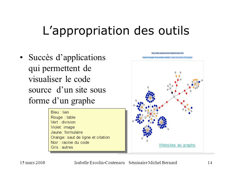 L'appropriation des outils