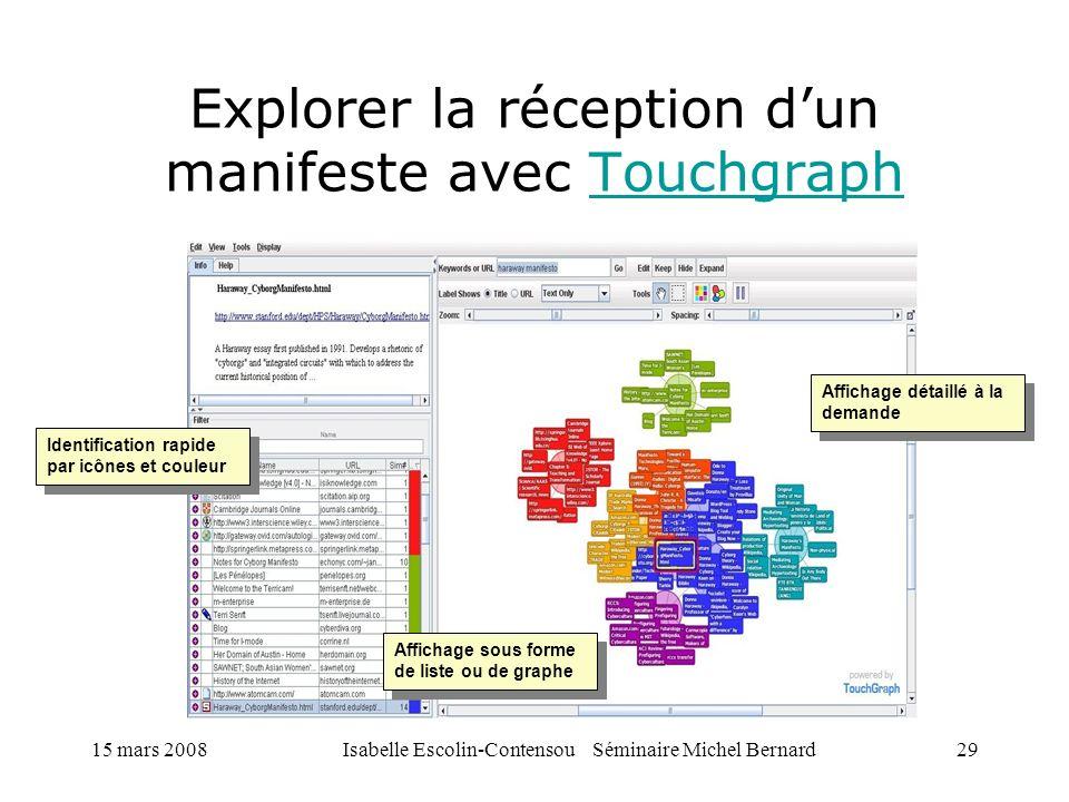 Explorer la réception d'un manifeste avec Touchgraph