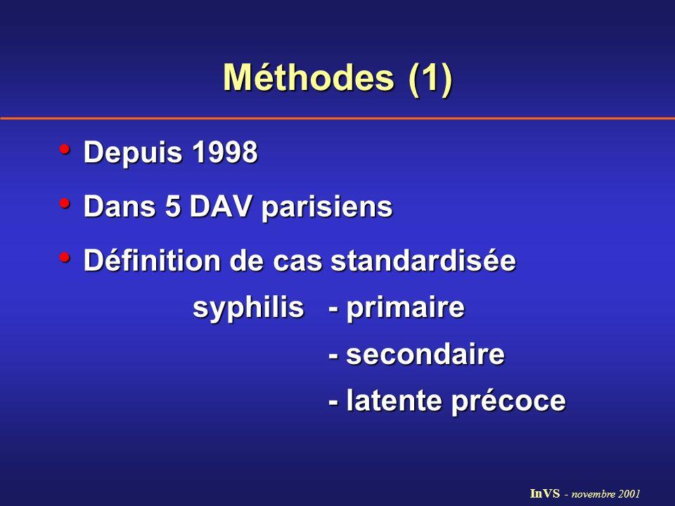 Méthodes (1) Depuis 1998 Dans 5 DAV parisiens