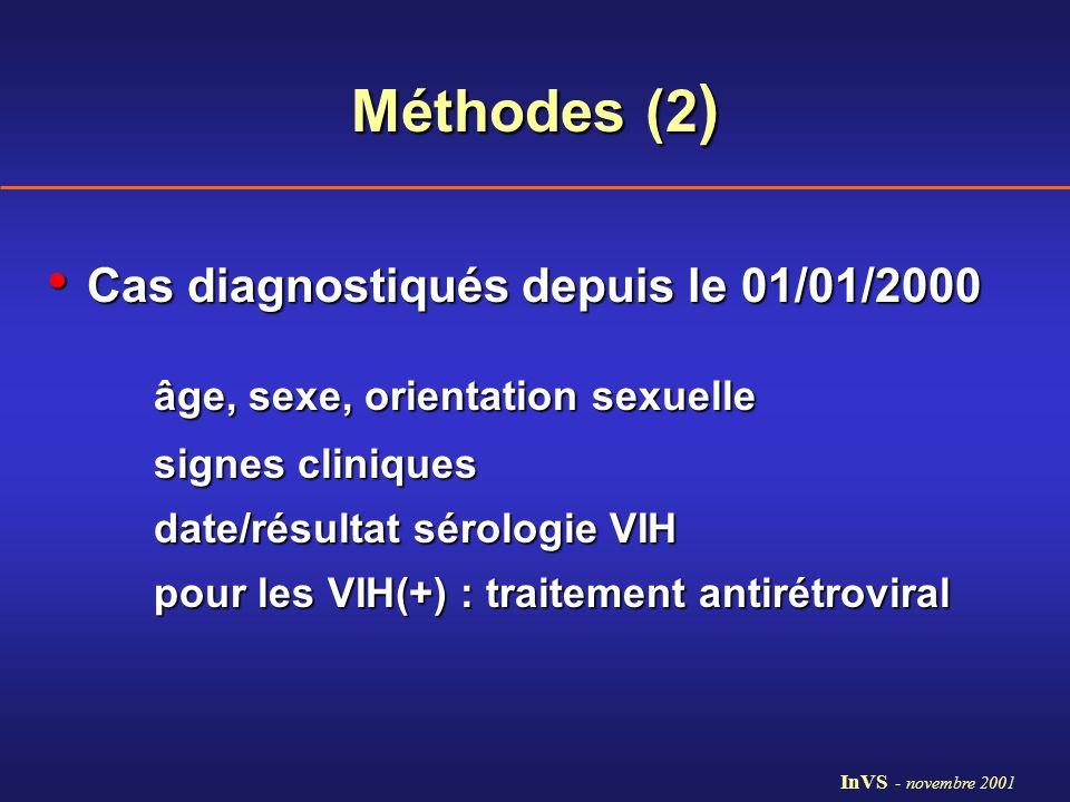 Méthodes (2) Cas diagnostiqués depuis le 01/01/2000