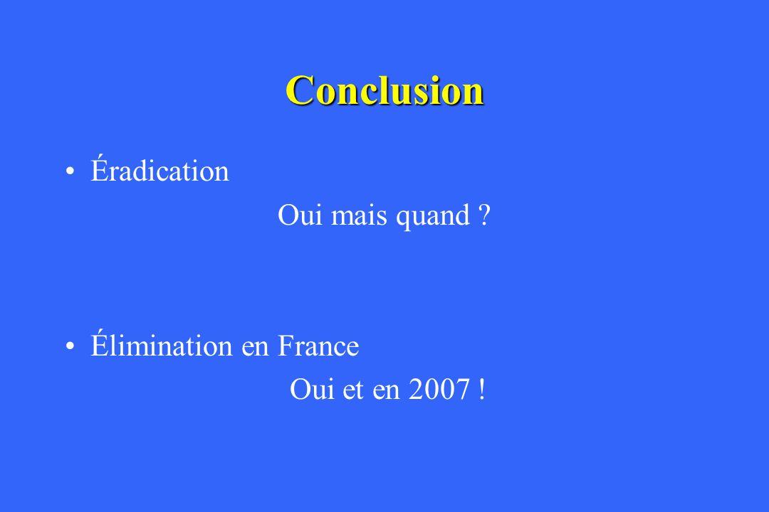 Conclusion Éradication Oui mais quand Élimination en France