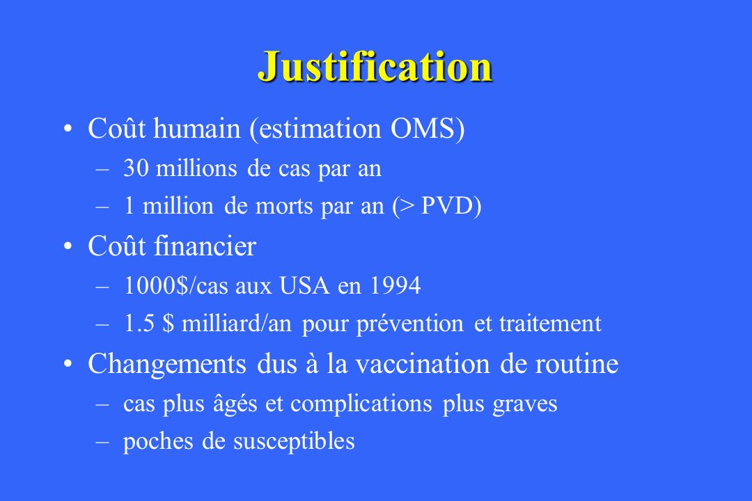 Justification Coût humain (estimation OMS) Coût financier