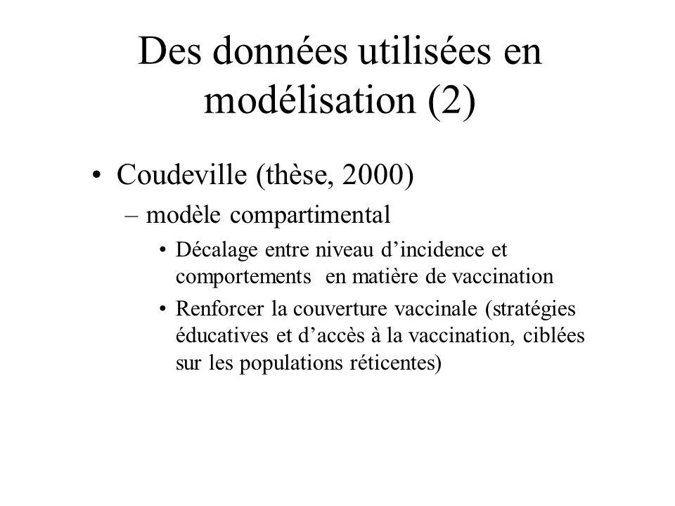 Des données utilisées en modélisation (2)