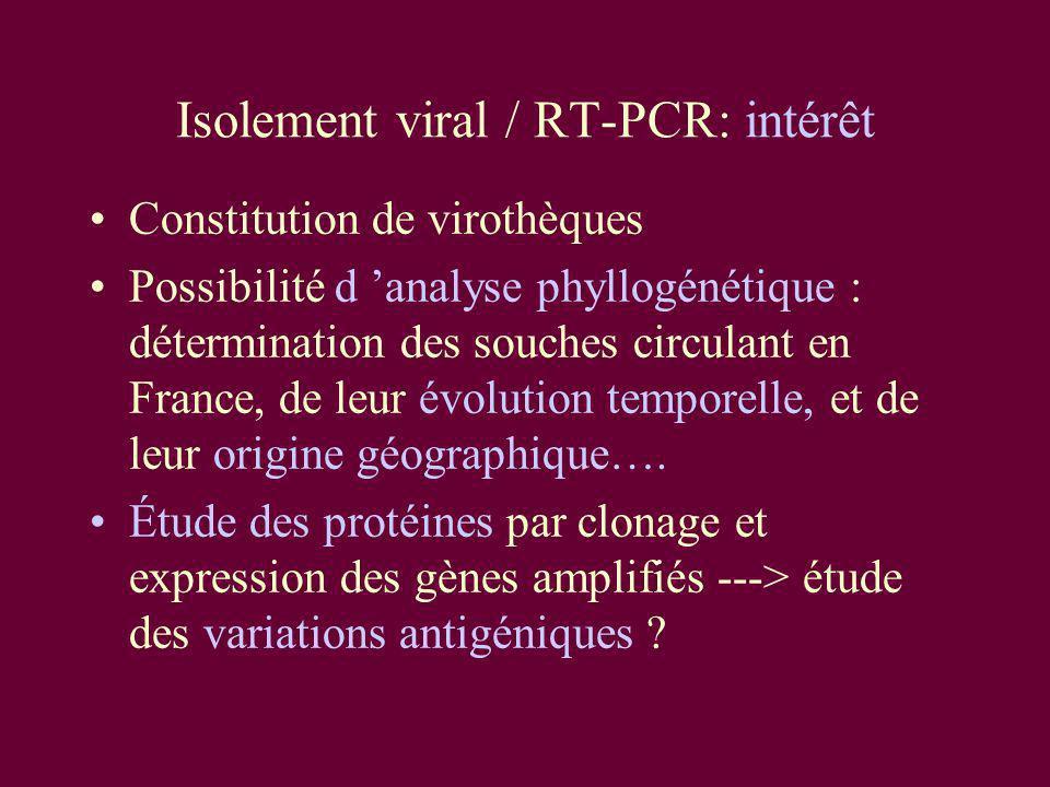 Isolement viral / RT-PCR: intérêt